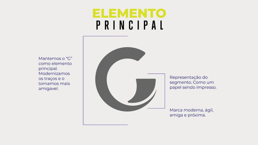 """Elemento Principal. Mantemos o """"G"""" como elemento principal. Modernizamos os traços e o tornamos mais amigavel. Representação do segmento. Como um papel sendo impresso. Marca moderna, ágil, amiga e próxima."""